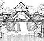 Manual Architecture