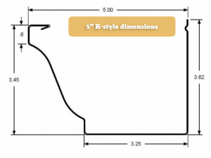 5 inch k style gutter dimensions